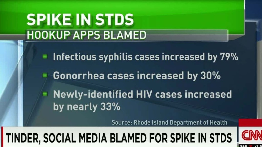 Tinder, social media blamed for spike in STDs