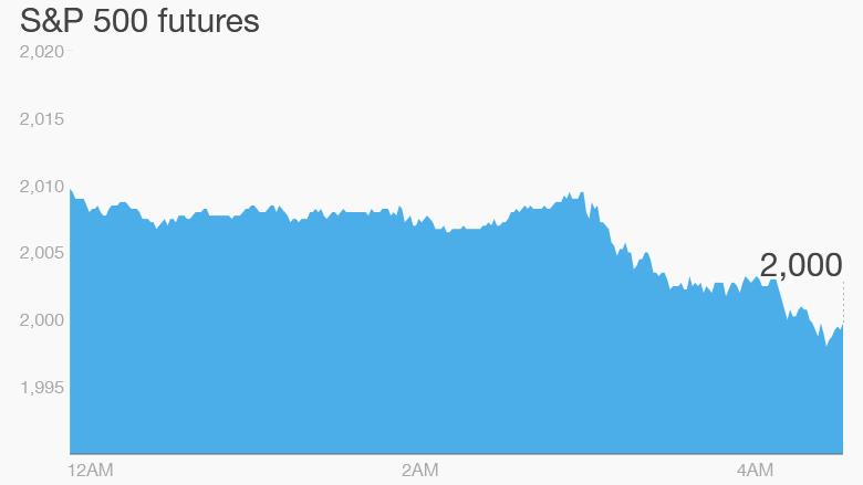 premarket stocks trading