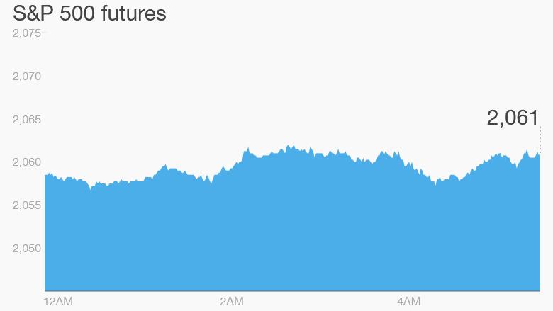premarket trading stocks
