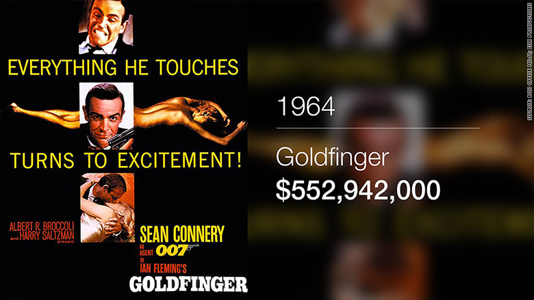 bond movies gold finger