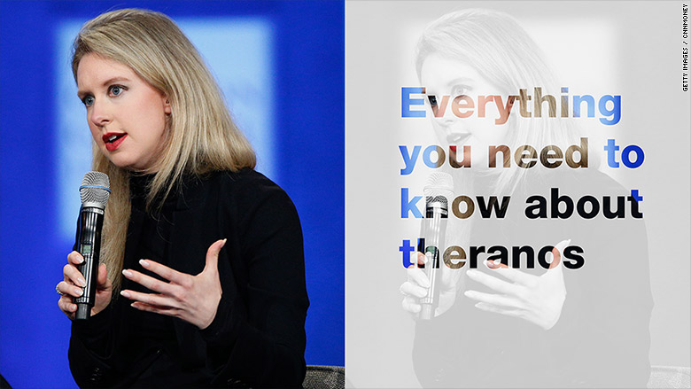 theranos things to know