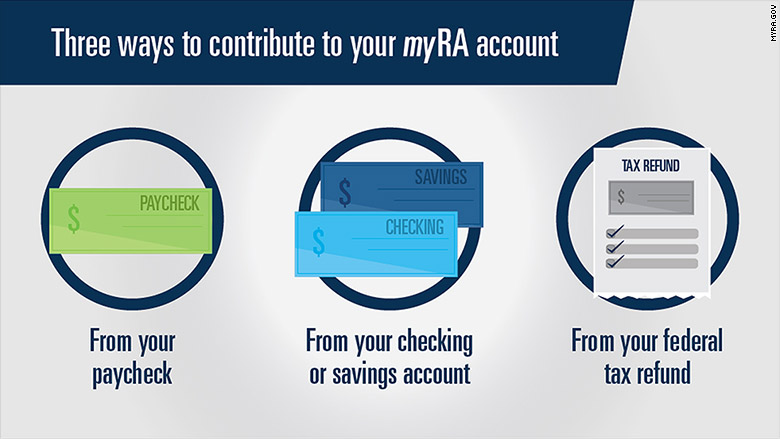 You can now sign up for Obama's myRA retirement account