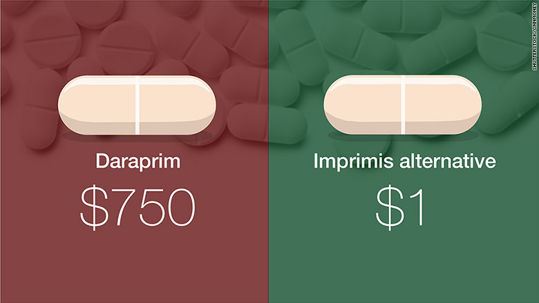 daraprim imprimis alternative