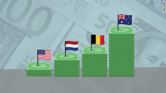Countries with higher wages than the U.S.