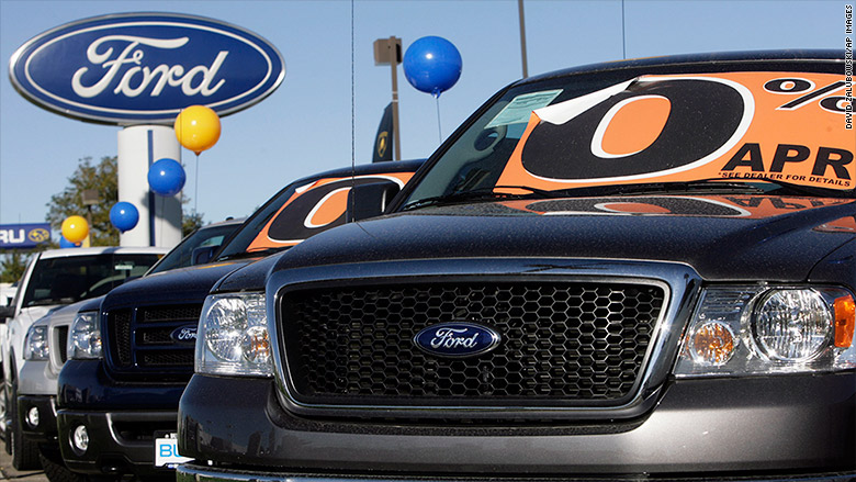 New Car Loan Apr