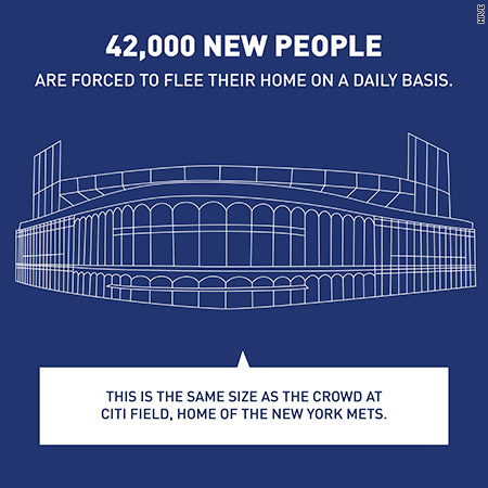 refugees infographic