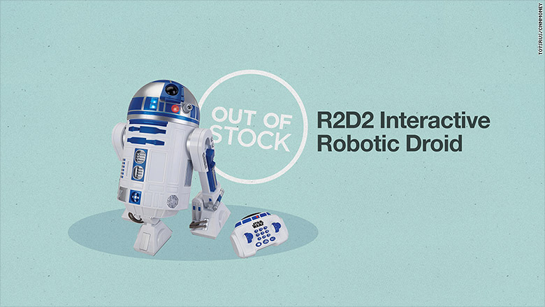 cyber monday stock r2d2