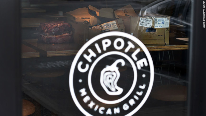 Chipotle Stock Plunges Again On New E Coli Fears