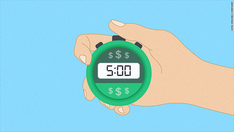The 5-minute 401(k) investment plan