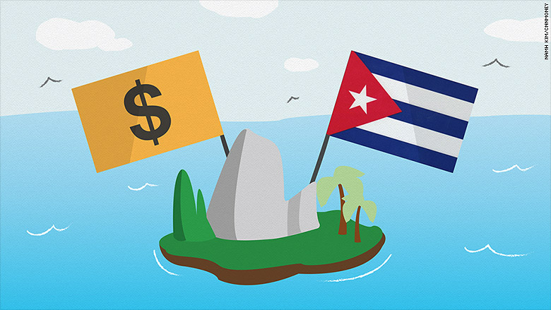 venture capital investment cuba
