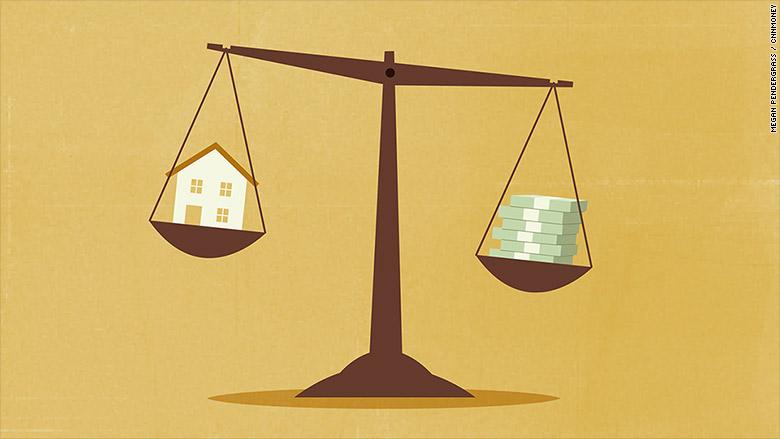 homebuying money scale
