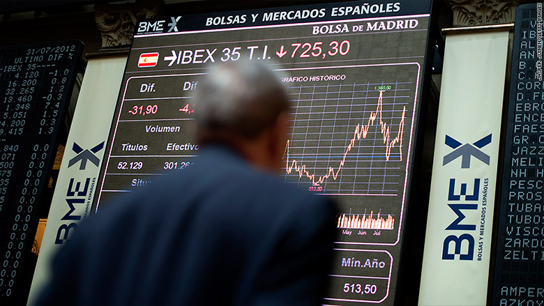 spanish markets election