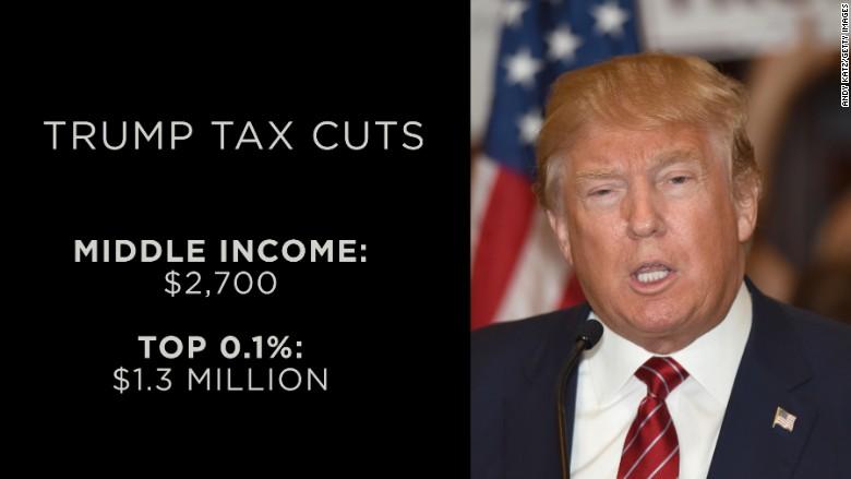 trump taxes - photo #19