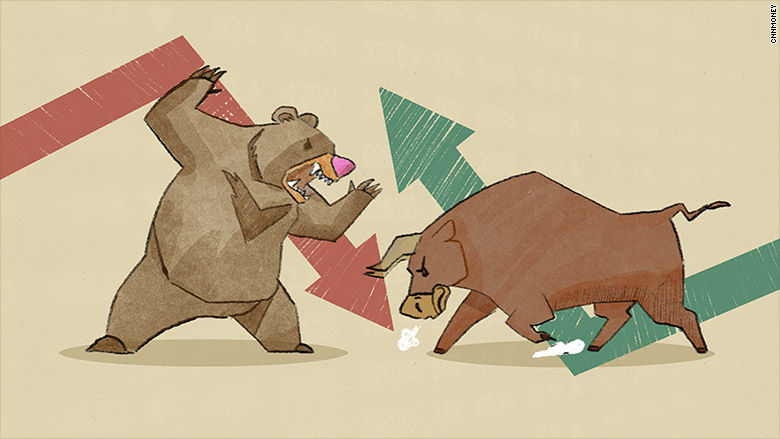 bear bull stock market