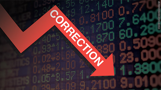 Image result for stock market correction