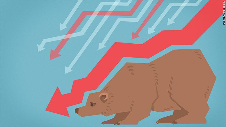 Resultado de imagem para bear market