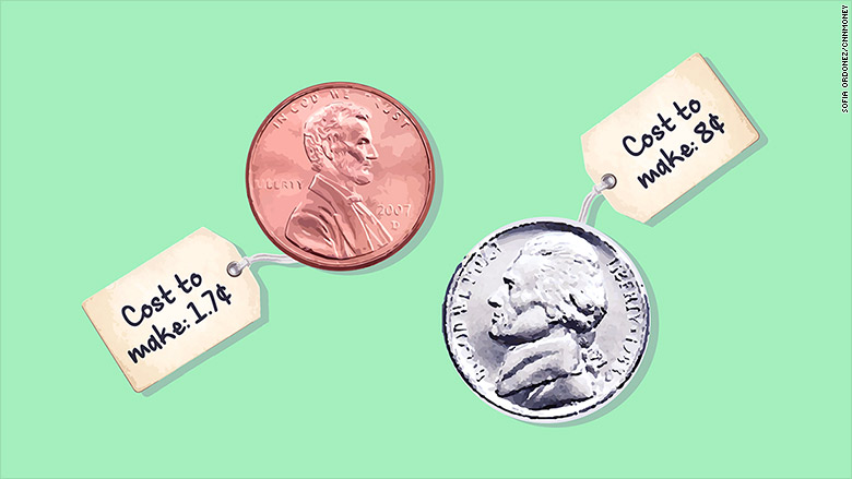 Pennies and nickels cost more to make than they're worth