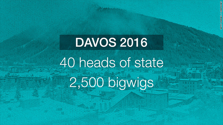 davos 2016 facts