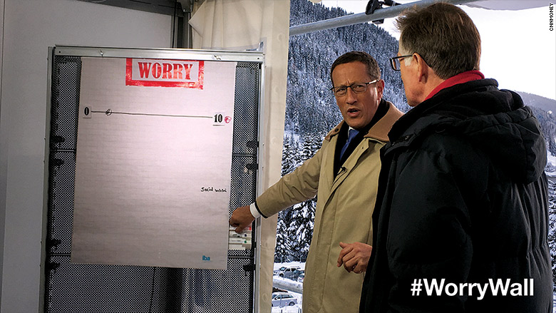 davos 2016 worrywall
