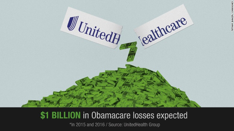 obamacare united healthcare
