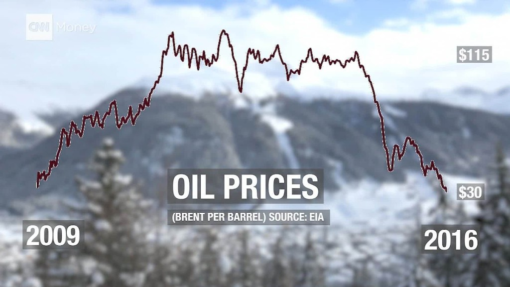 Oil's rise and fall: A view from Davos