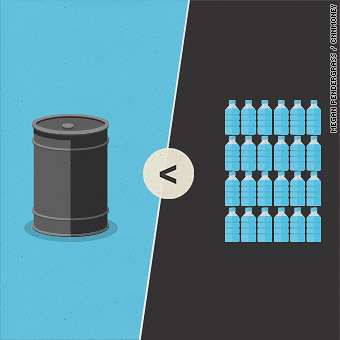 gallery oil cheaper waterbottles