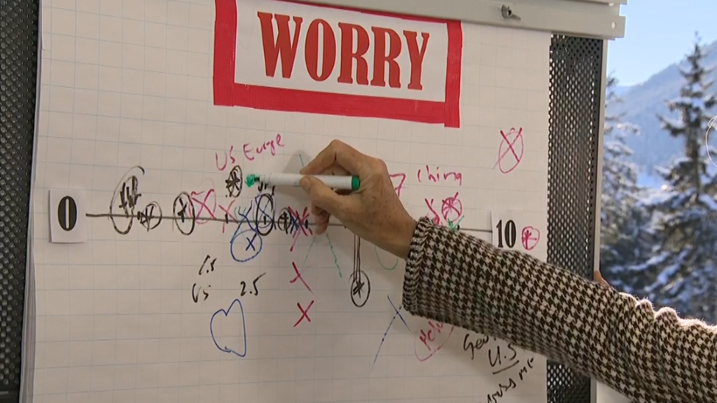 #WorryWall: Execs and leaders plot their concern