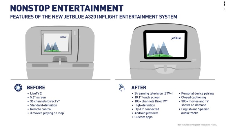 Jetblue S Redesign More Legroom Hd Screens And Wi Fi