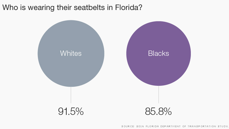 chart wearing seatbelt florida