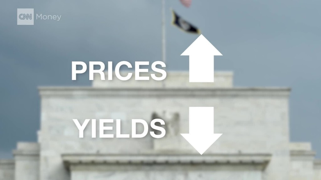 Mortgage rates keep falling