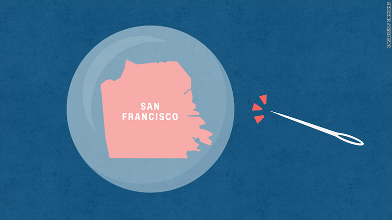 san francisco bubble