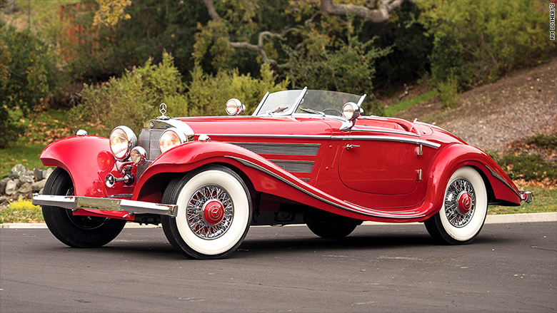 1937 Mercedes Benz 540k Special Roadster Most Expensive Collector