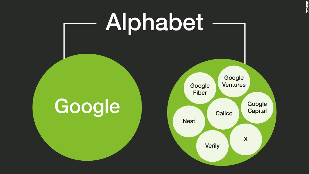 Money behind Alphabet's secret businesses finally revealed