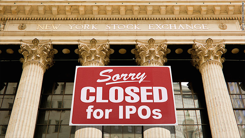 nyse closed to ipos