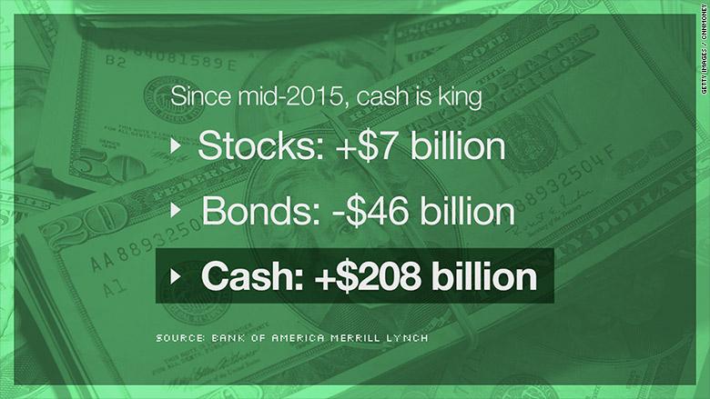 cash stocks bonds