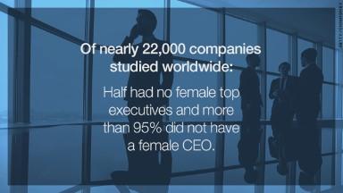 Stunning lack of women in corporate leadership roles worldwide