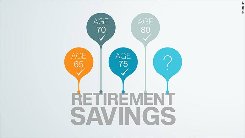 retirement savings timeline