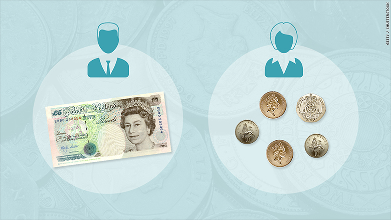 gender pay equality british pounds
