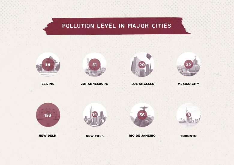 pnd infographic
