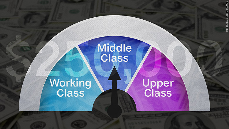 250000 middle class