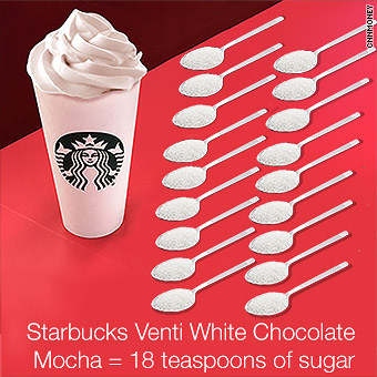 """Starbucks said it has committed to reduce added sugar in its """"indulgent  drinks"""" by 25% by the end of 2020. """"We also offer a wide variety of lighter  options, ..."""