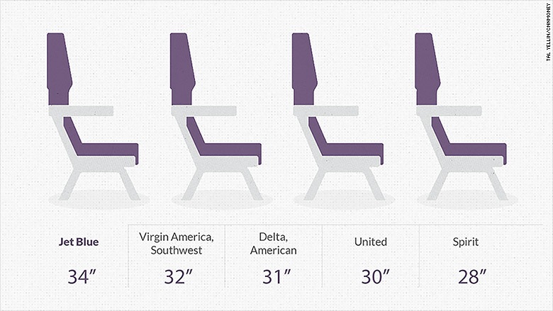 legroom comparison graphic