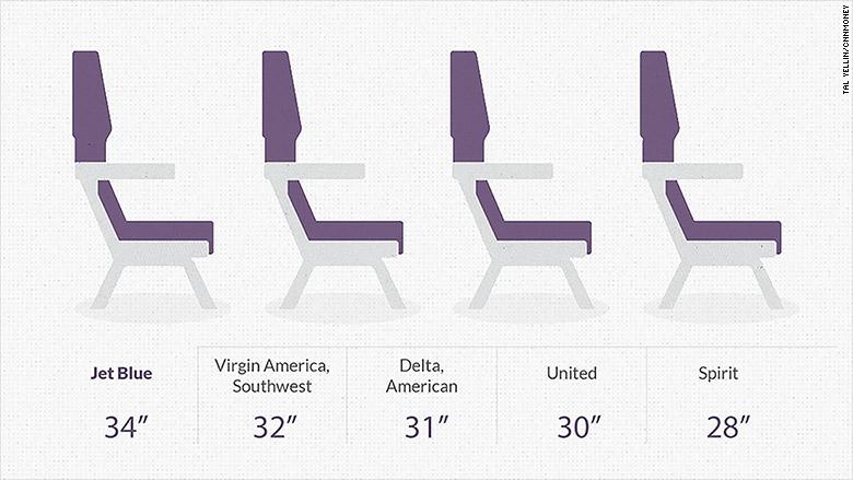Chuck Schumer Stop Shrinking Airplane Seats