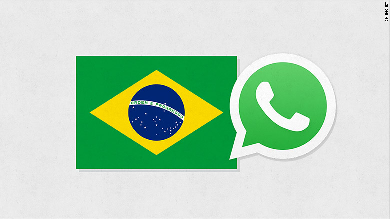 brazil whatsapp