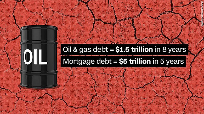 oil gas mortgage debt