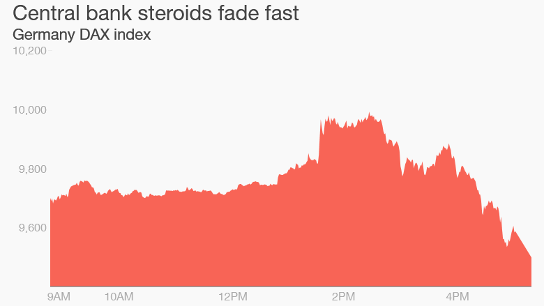 germany dax central bank steroid