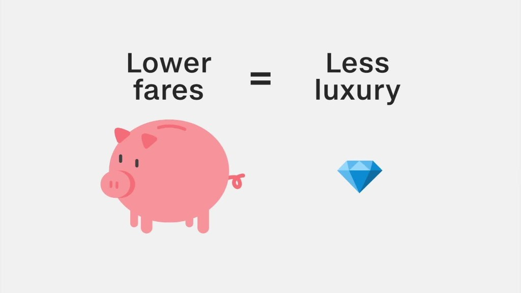 What is a low-cost carrier?