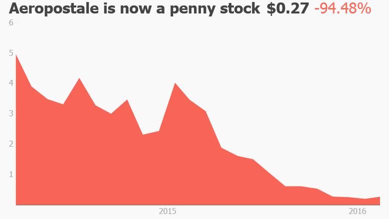 Aeropostale penny stock