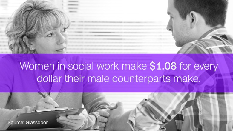 gender wage gap social worker