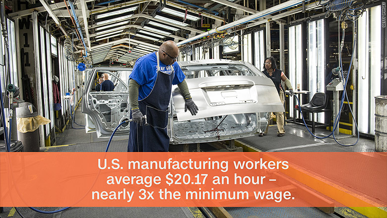 manufacturing workers pay